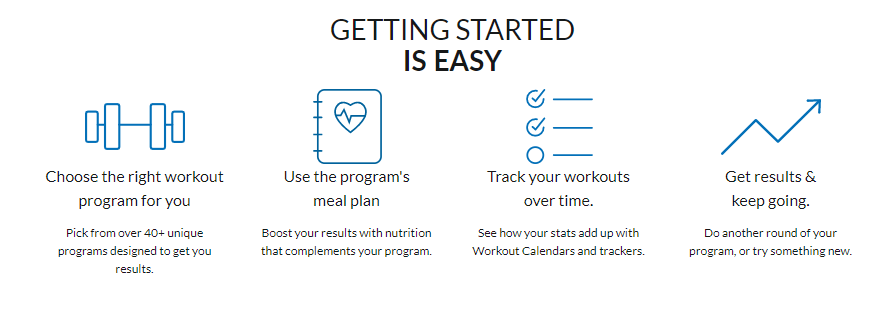 Beachbody on Demand Getting Started