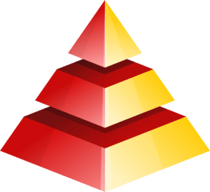 Belcorp MLM Review Pyramid